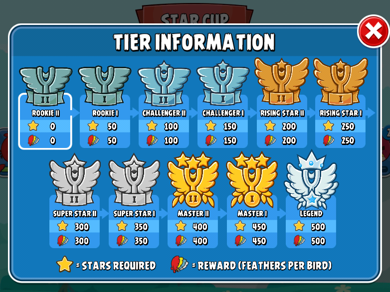 Star_Cup_tiers.png